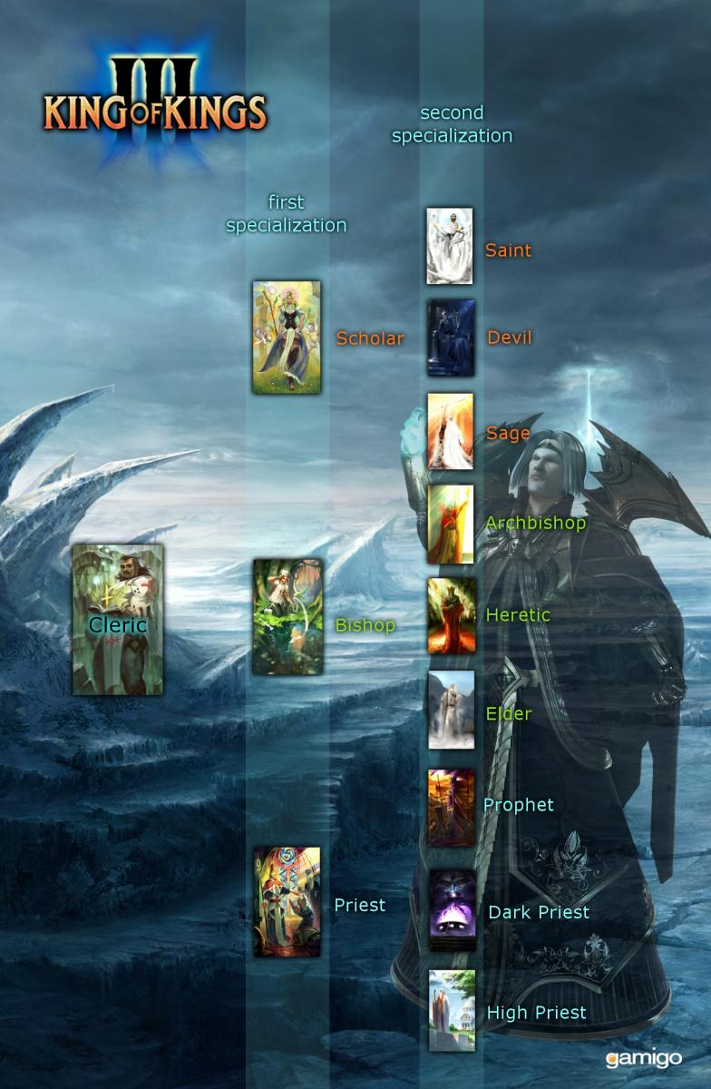 Click image for larger version.Name:path of the cleric.jpgViews:738Size:117.3 KBID:343